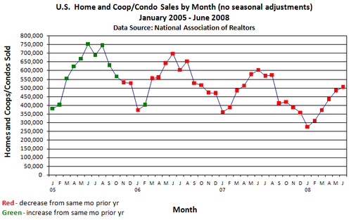 Existing_home_sales_monthly