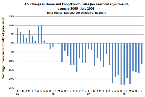Existing_home_sales_monthly_change