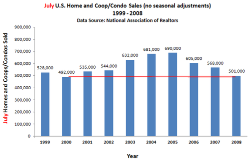 Existing_home_sales_same_month_over